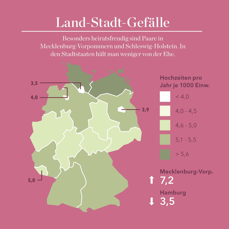 """Infografik """"Heiraten in Deutschland"""" für Eltern-Magazin - Elisabeth Deim"""