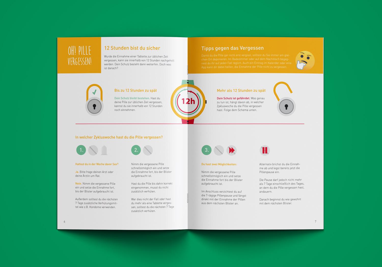 Innenseite mit Infografik über die Pilleneinnahme von Elisabeth Deim