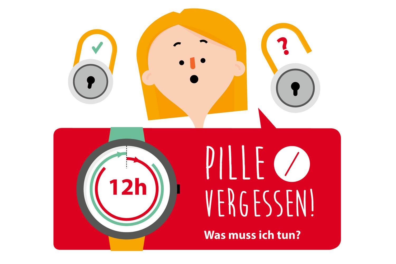 """Infografik Set """"Die Pille als Verhütungsmittel"""" von Elisabeth Deim"""