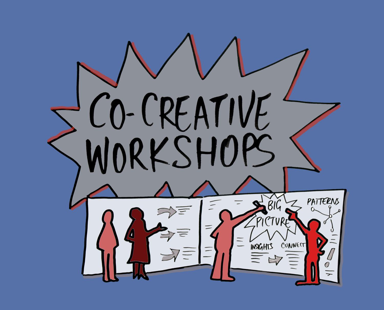 - Wil je meer bereiken met je meetings?We begeleiden groepen en individuen naar een gezamenlijk doel met live facilitatie, en tekenen het uit op de muur.Lees meer >
