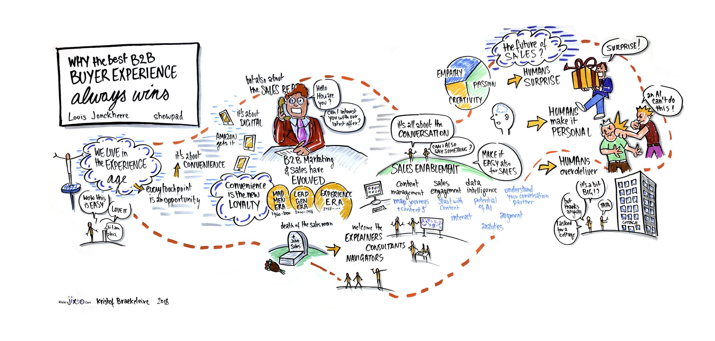 SPI 7 -  Why the best B2B Buyer Experience always wins - Louis Jonckheere - Visual Harvesting by Kristof Braekeleire.jpg