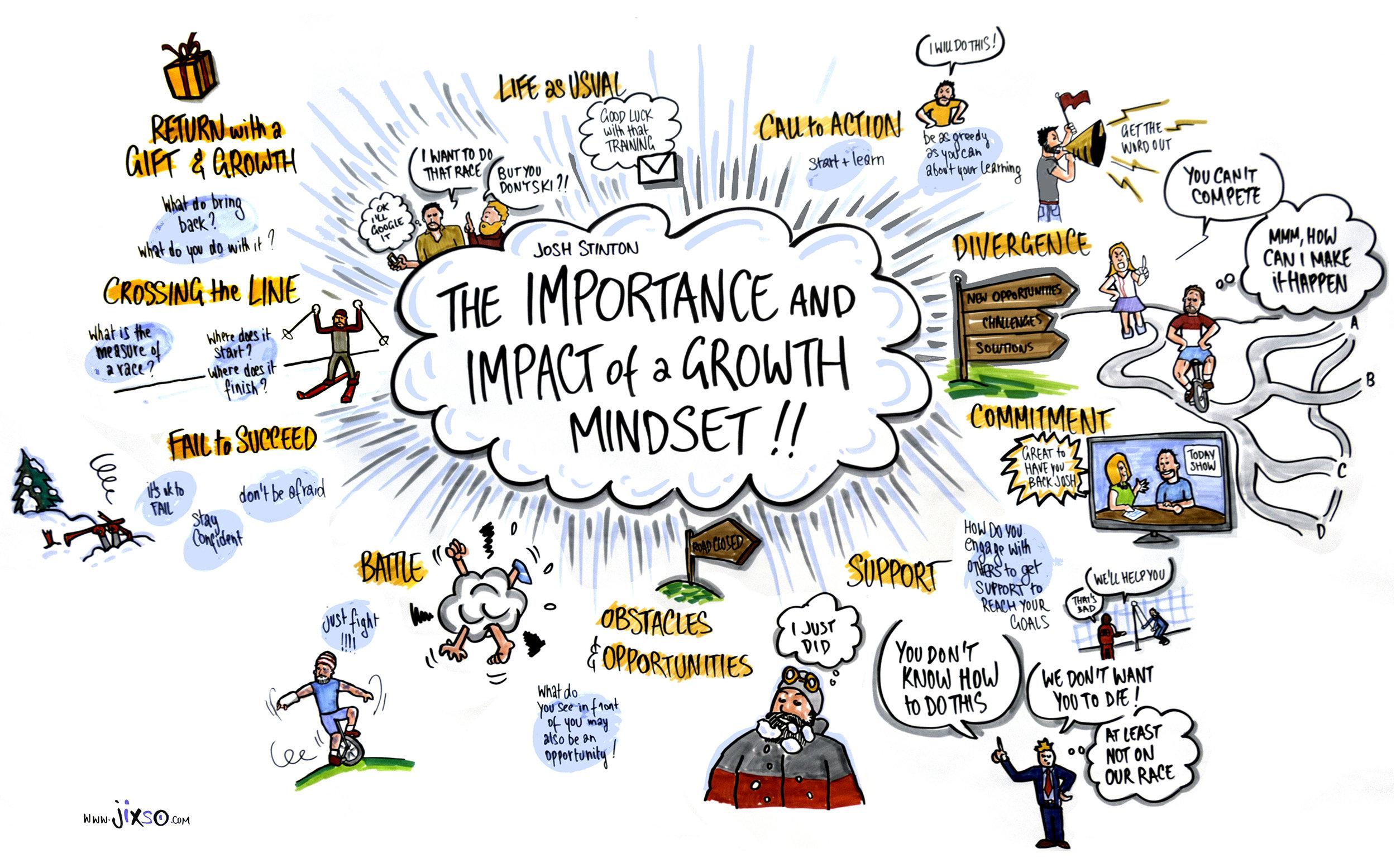 JOSH STINTON - The Importance and Impact of a Growth Mindset - JIXSO.jpg