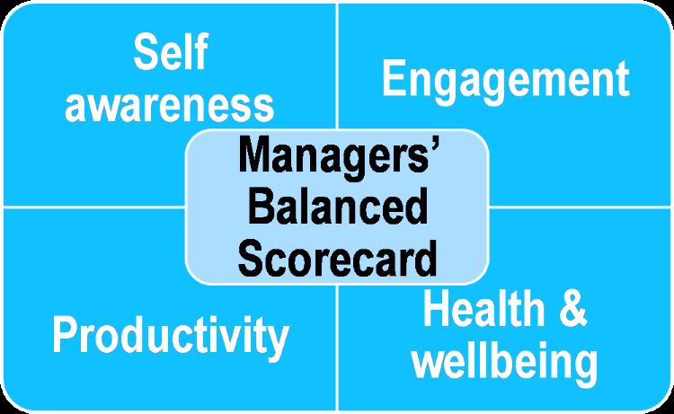 Managers+balanced+scorecard.png