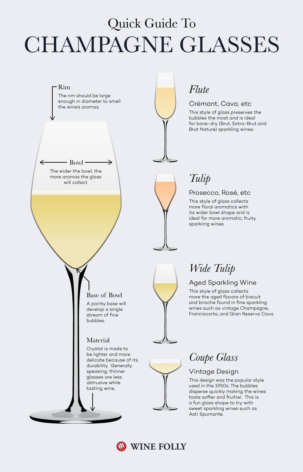 champagne-glasses-flutes-types-wine-folly.jpg