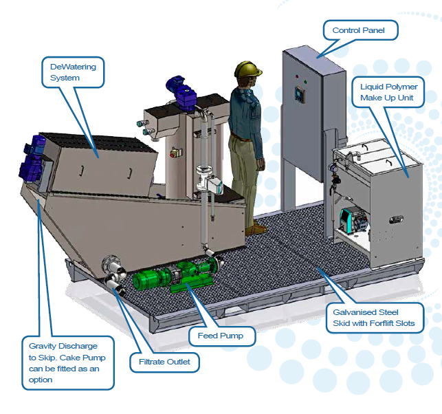 Dewatering System - Skid Mounted.png
