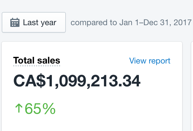 How To Do 1 Million Dollars A Year On Shopify.png