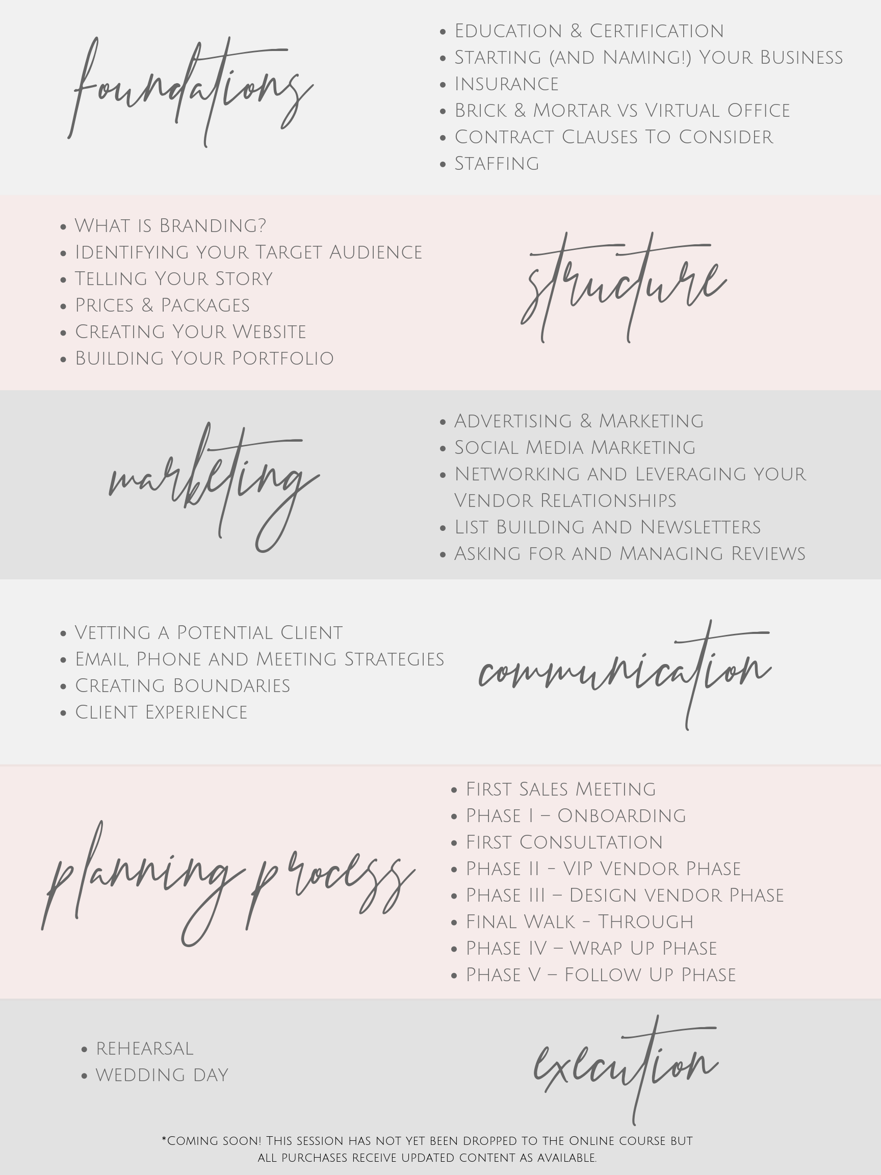 coaching for wedding planners