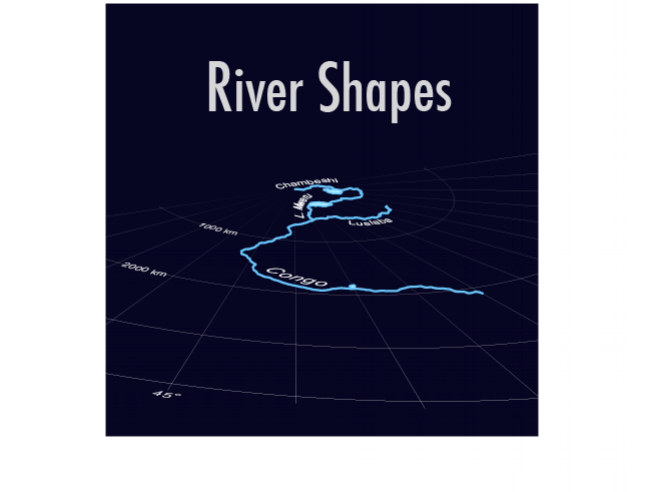 - The world's great rivers are often compared by length, output into the ocean, and size of drainage basin. Equally fascinating are their shapes. Whereas some rivers take a direct route, others stray far and wide.This visualization displays the shapes of ten major rivers and the degrees to which they deviate from the straightest line between their headwaters and oceans.Visualizations with Illustrator and Photoshop