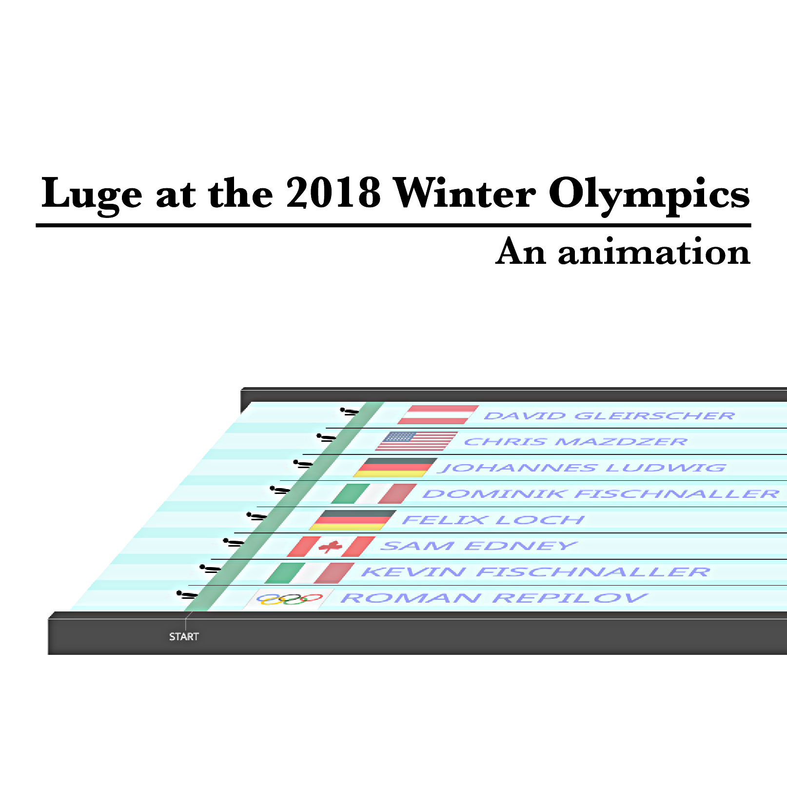 - Winning margins in elite sports are often vanishingly small. To surmount these margins, athletes continuously acquire sources of edge, from training methods to nutrition and equipment.This trio of interactive visualizations highlights three stories from and beyond the edge of victory, including an animation of the 2018 Winter Olympics men's singles luge event.Visualizations with JavaScript, D3.js, and p5.js