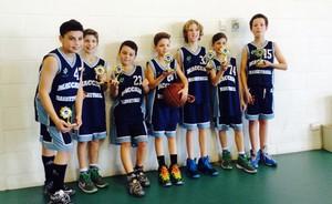 Maccabi Basketball