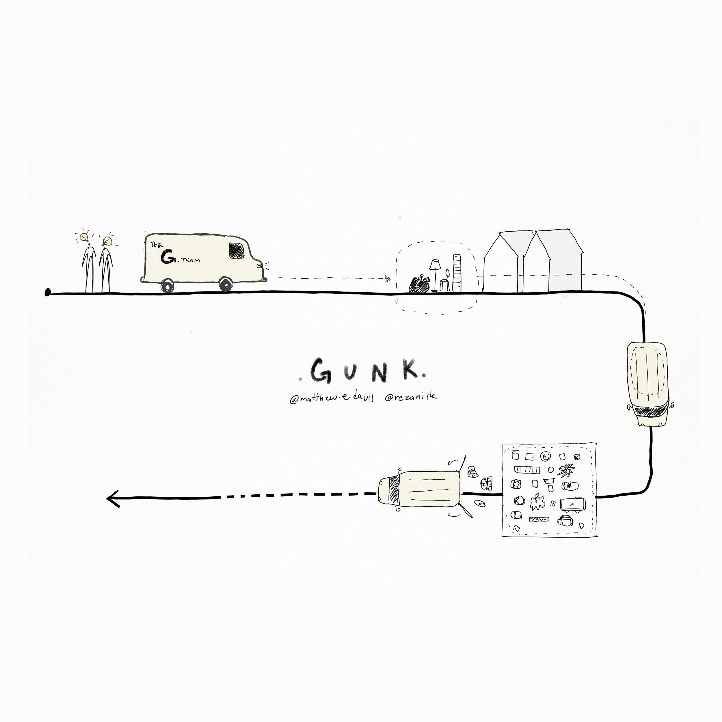 GUNK - diagram sketch4_square.jpg