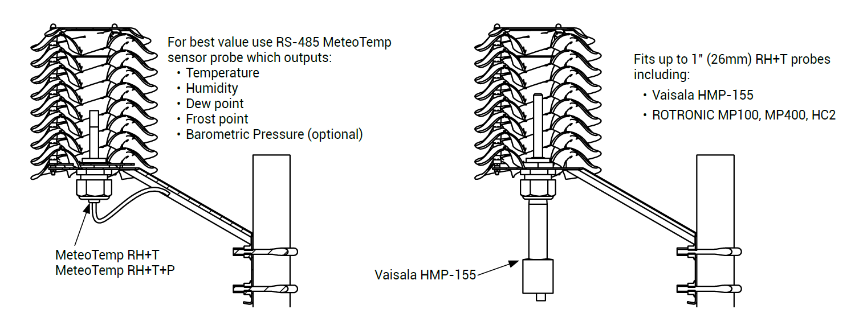 MeteoShield-Standard-Sensor-Mounting.png