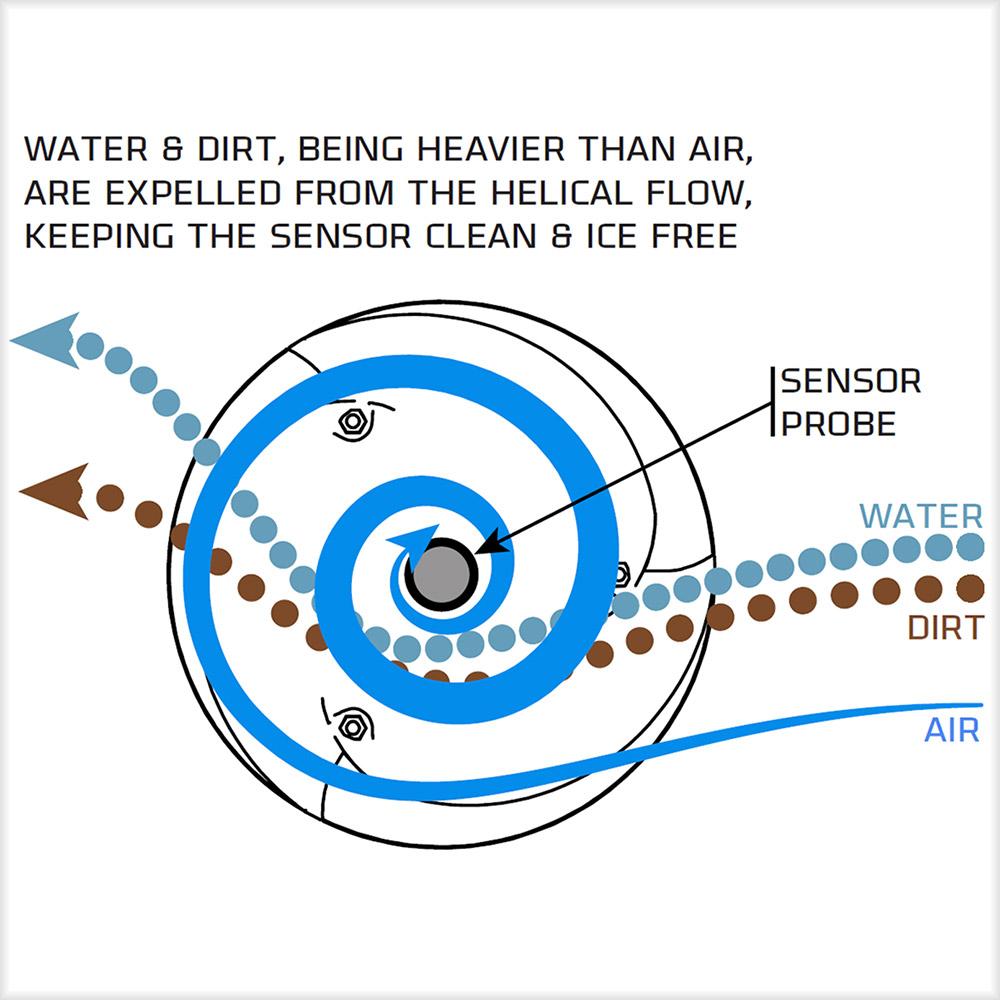 Helix-sensor-protection-1000px-frame.jpg