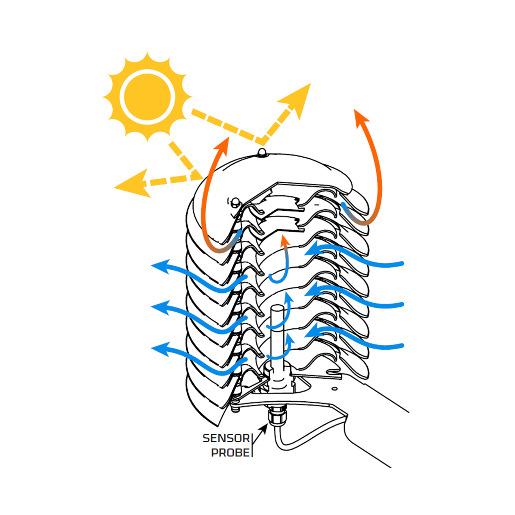 Helix sun screen flow illustration 15cm.png