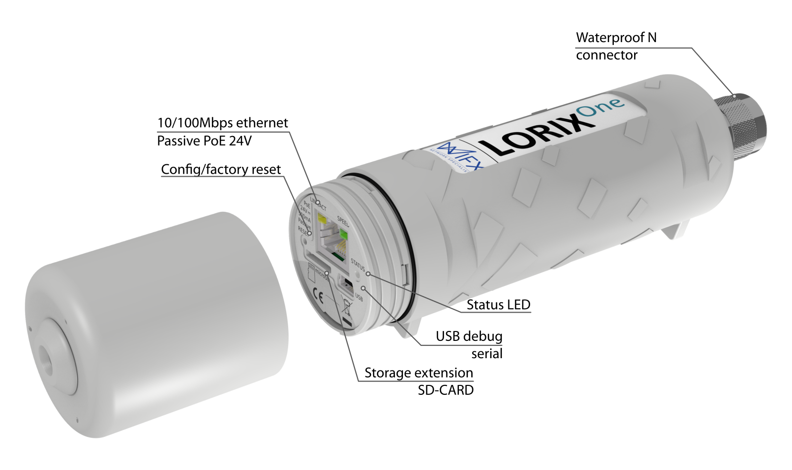 LORIX One LoRaWAN Gateway detail.