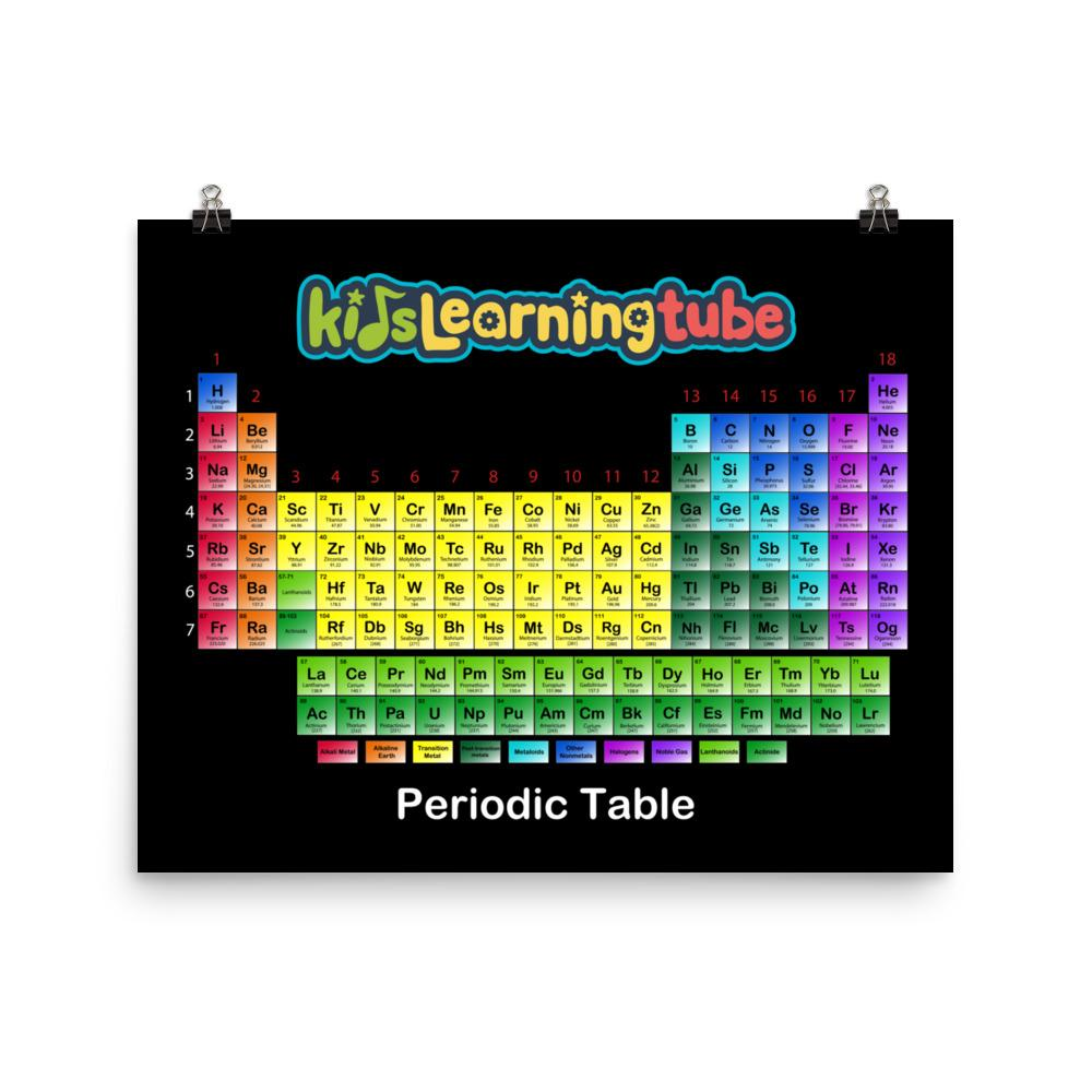NEW!  Periodic Table Poster  Starting at $10.00 (Available in 6 sizes)