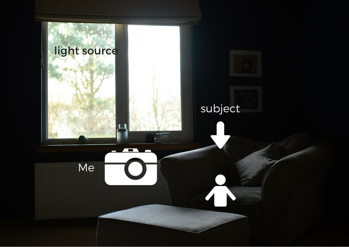 light source.jpg