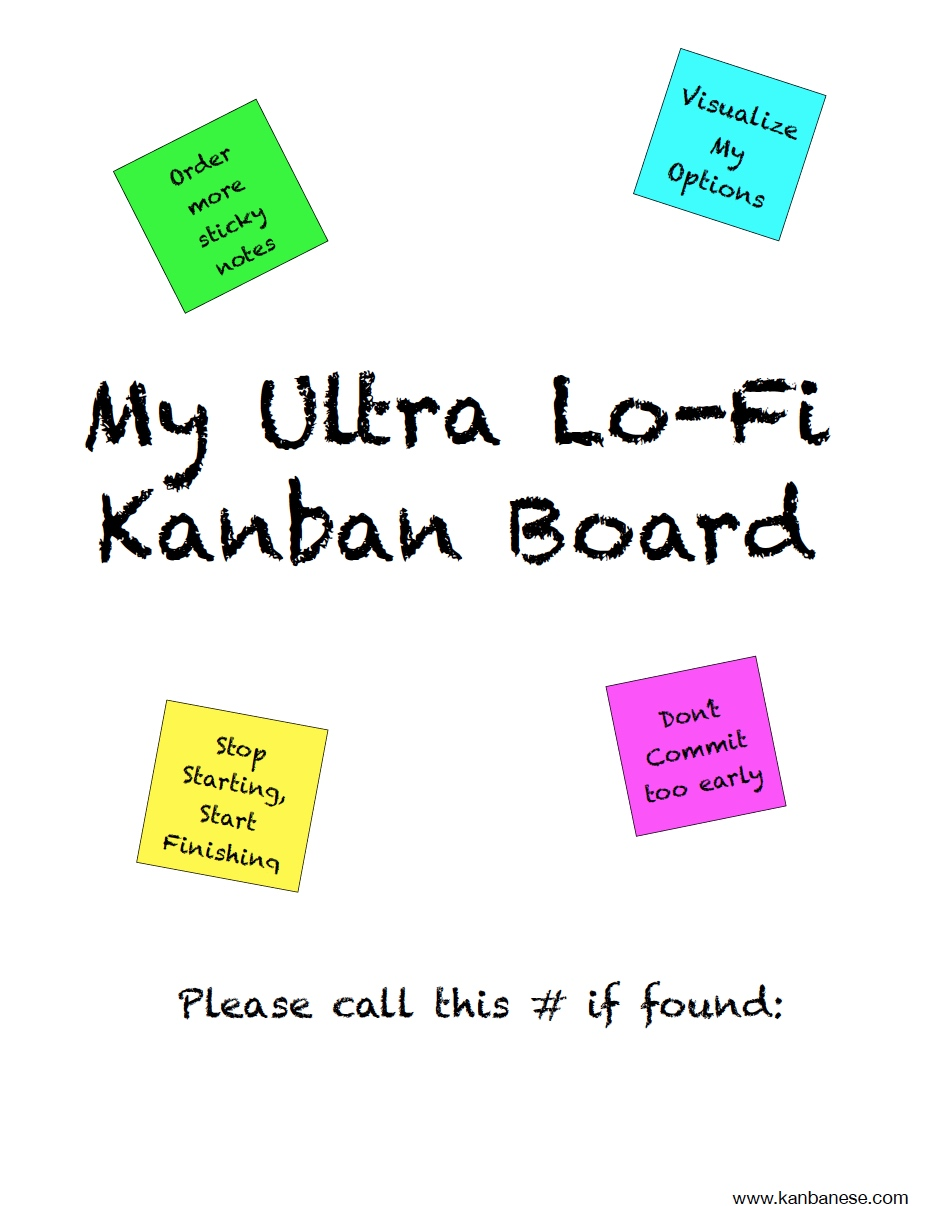 Order your My Ultra Lo-Fi Kanban Board - Start accomplishing the most important things in your life