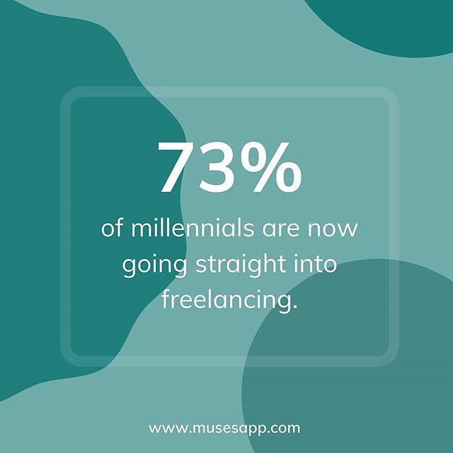 73% of millennials are now going straight into freelancing. Are you part of the growing ranks? Leave us a comment if you're a fellow freelance professional 🤜🏽🤛🏾