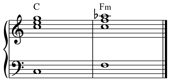 A Guide to Chromatic Chords | Reverb Machine