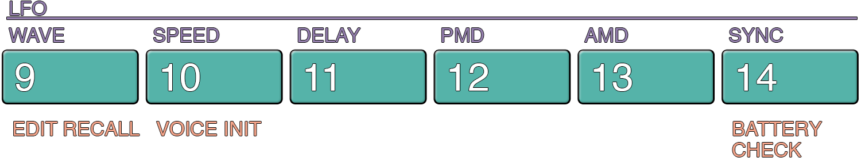 DX7-lfo.png