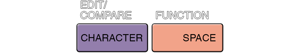DX7-functions.png