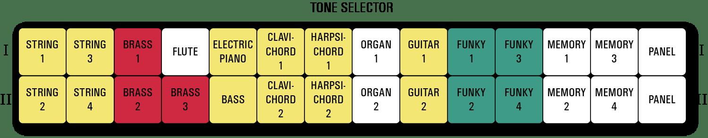 CS-80-tone-selectors.png
