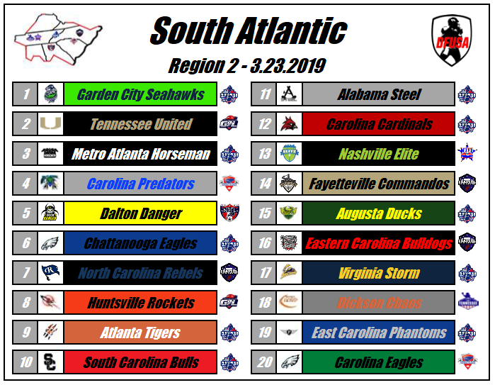 DFUSA South Atlantic Region 2 - The Alabama Steel comes in ranked #11 across 6 leagues DF-USA has grouped into the South Atlantic Region 2 rankings as of March 23, 2019.