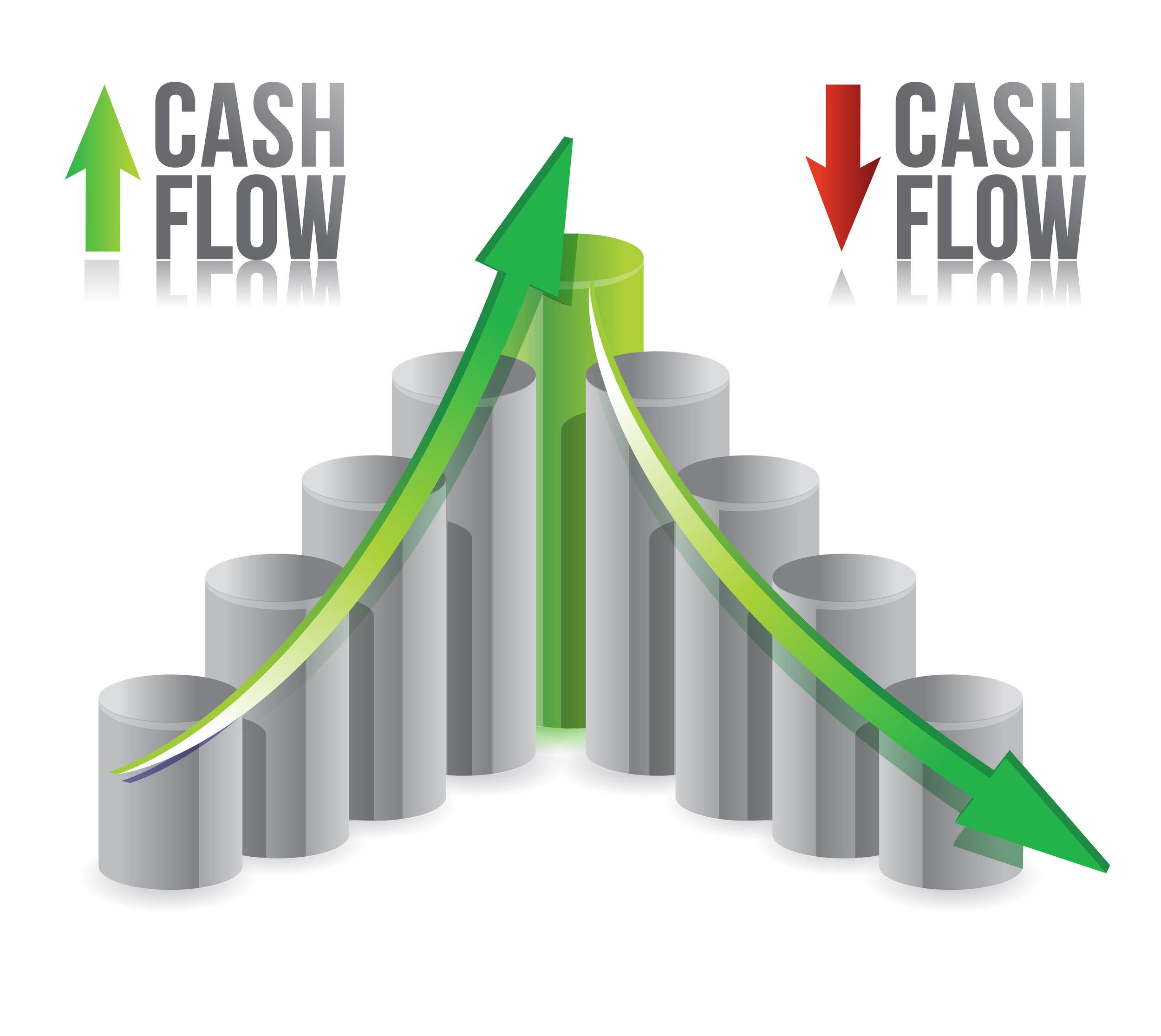 Cashflow-71216.jpeg
