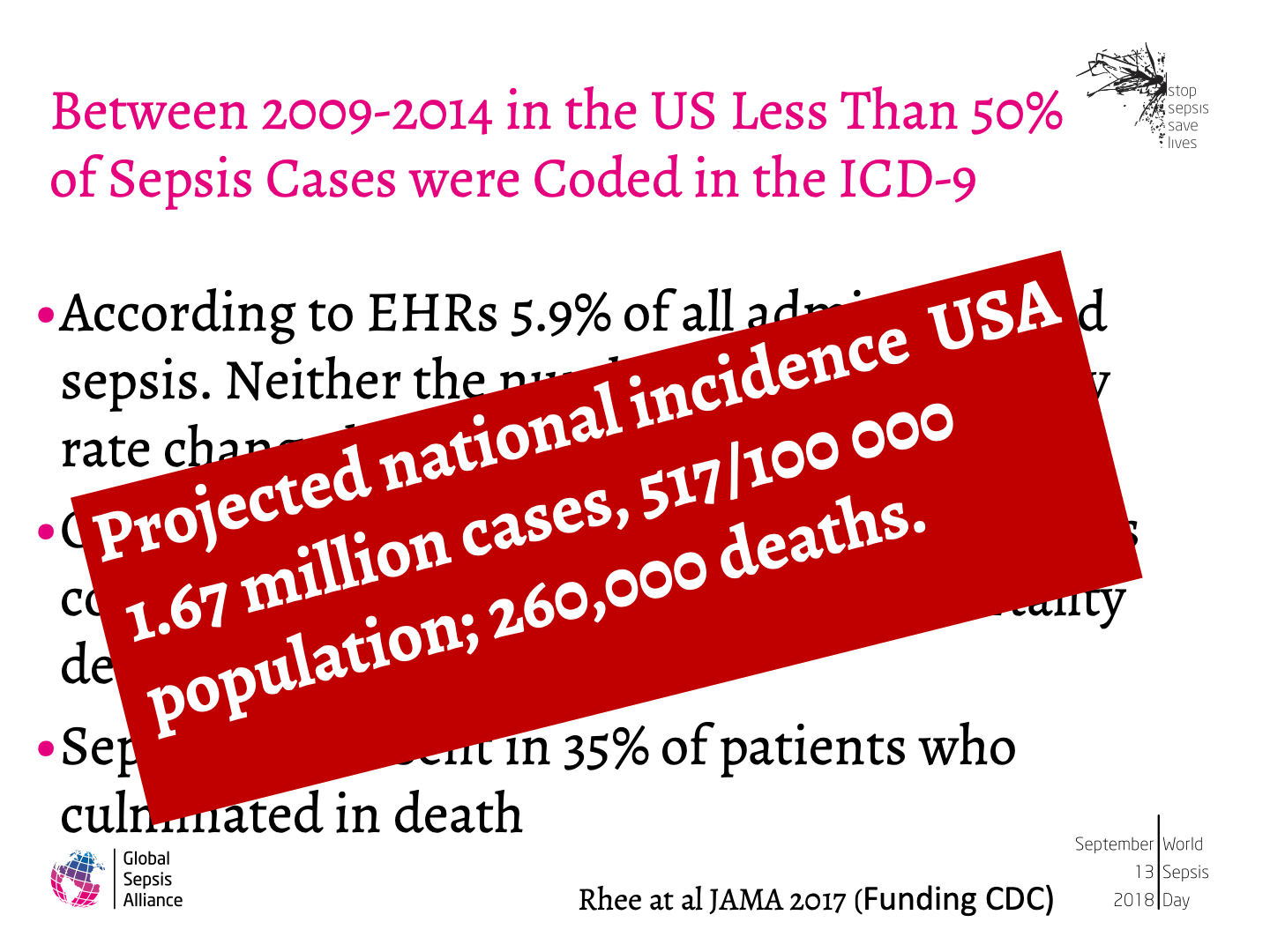 Strategy of the GSA to Implement WHO Sepsis Resolution6.png