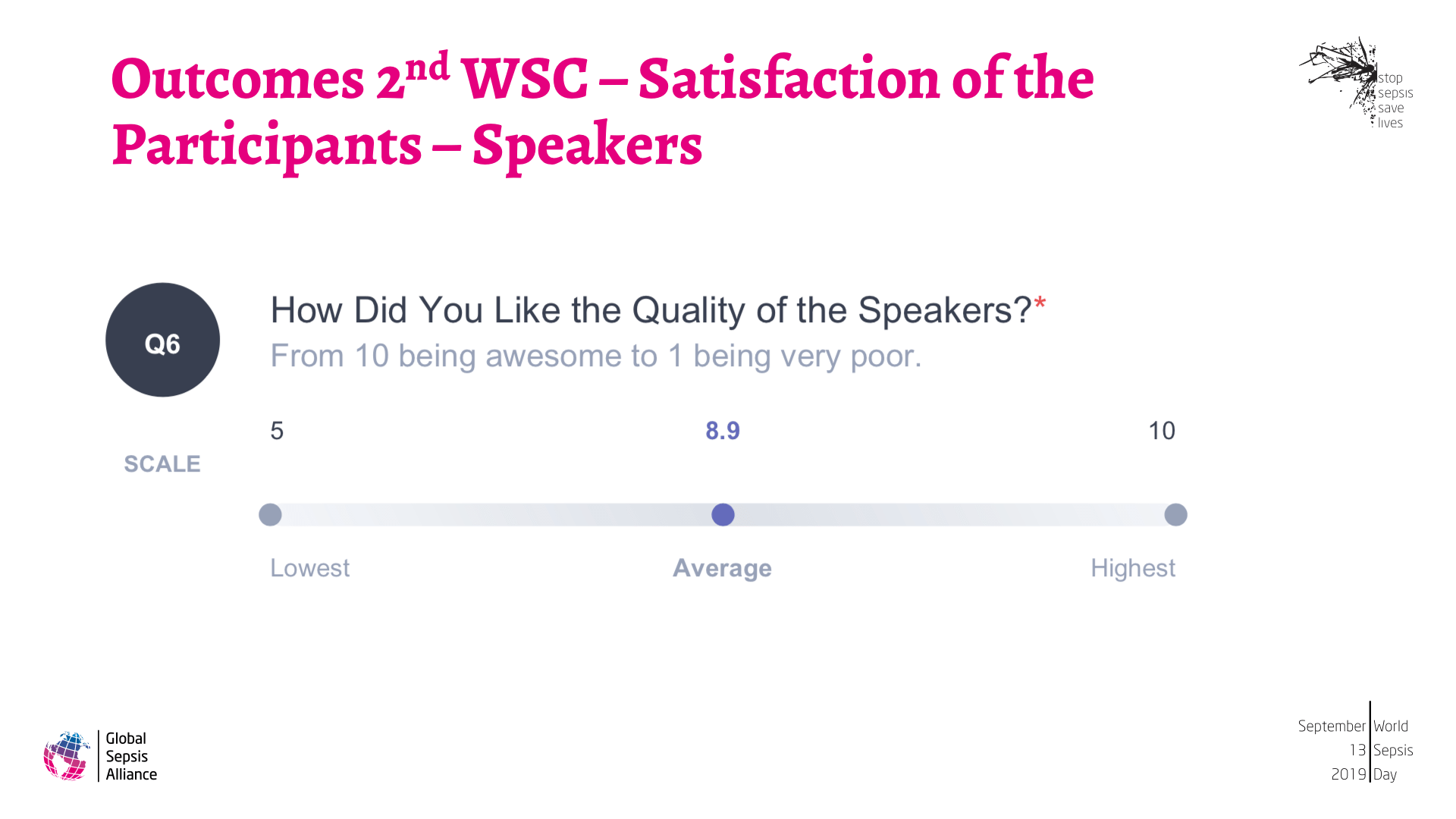 Outcomes 2nd WSC and WSD 2018 6.png