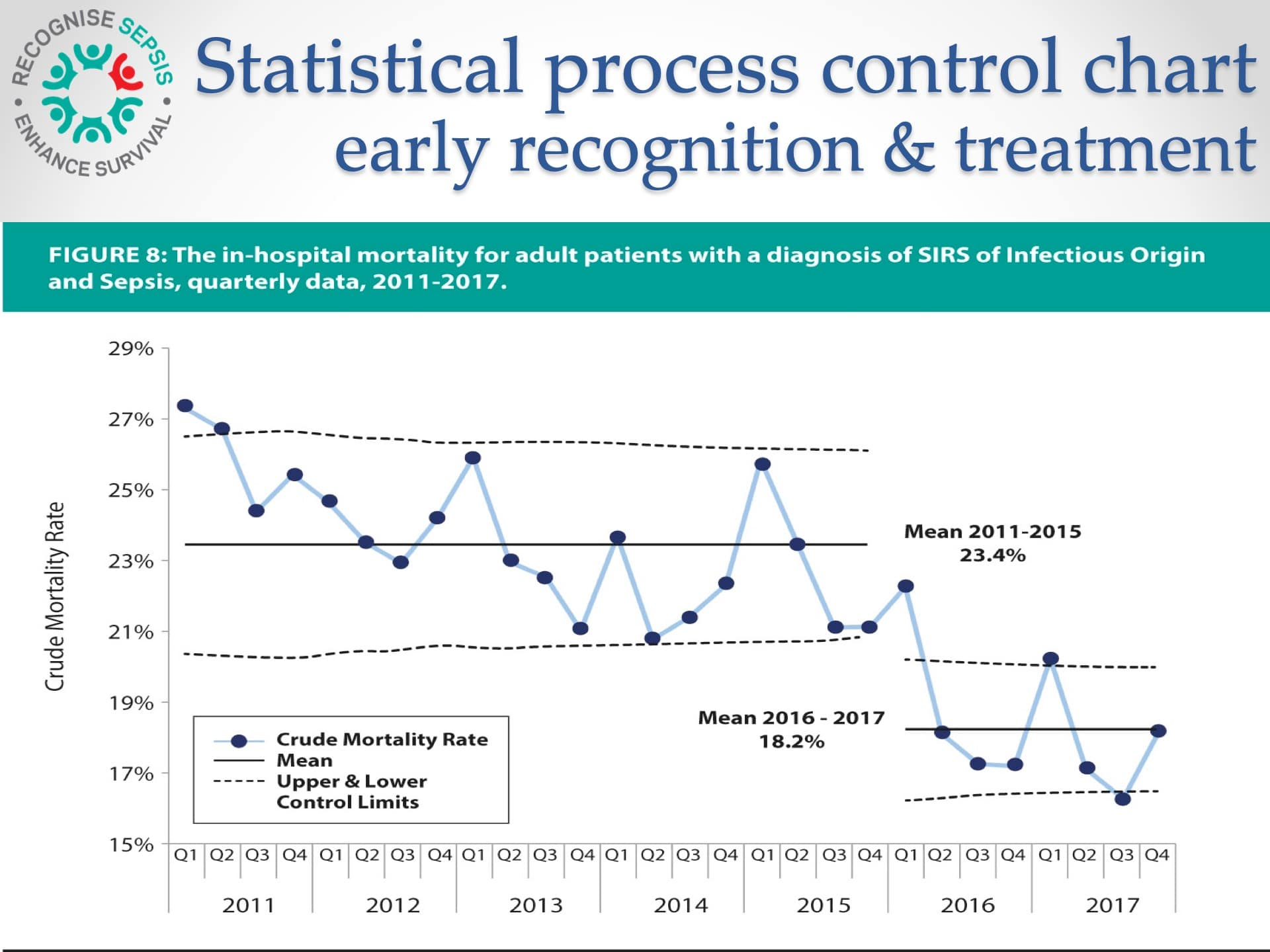 The National Sepsis Plan in Ireland9.jpeg