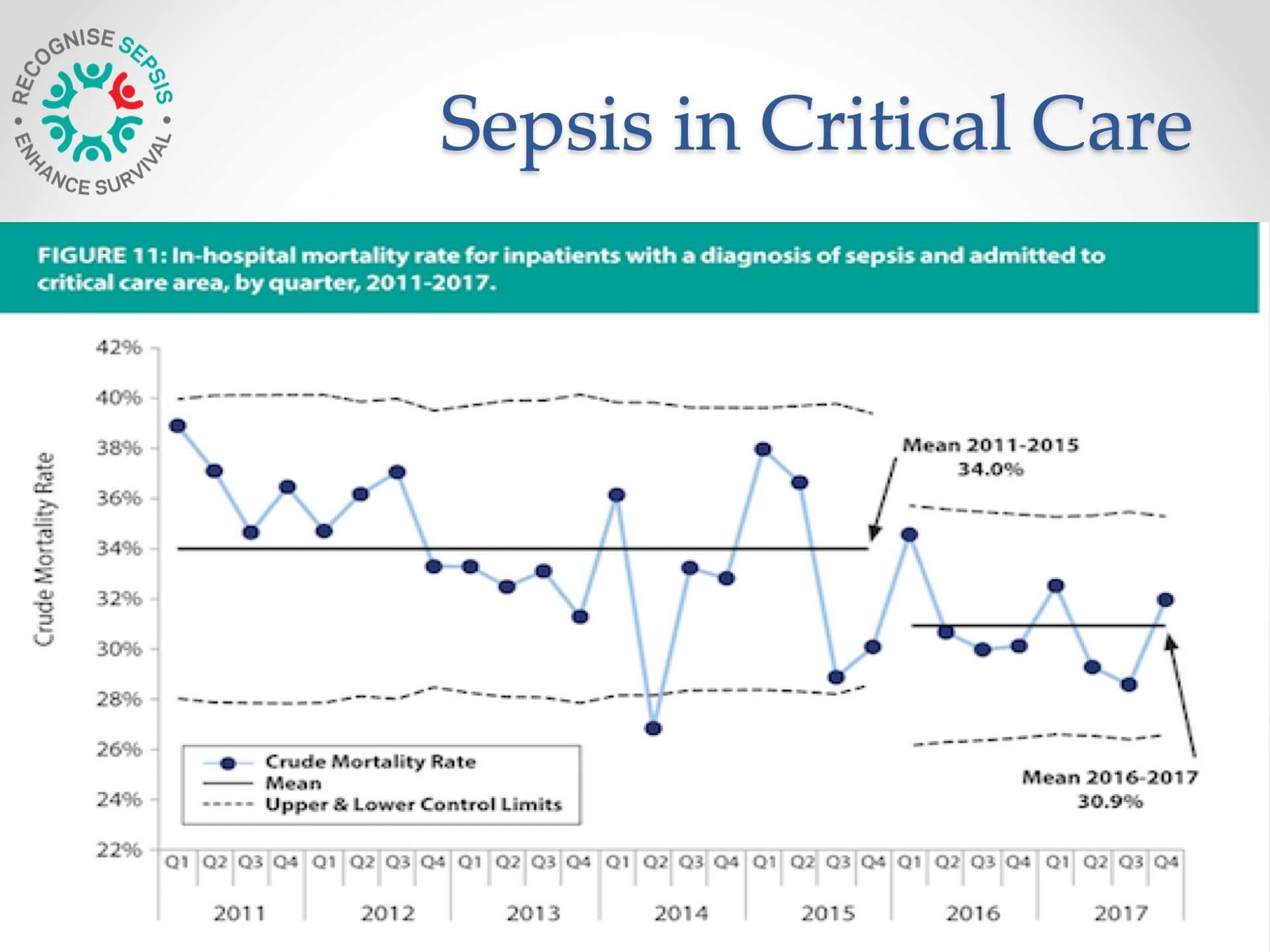 The National Sepsis Plan in Ireland10.jpeg