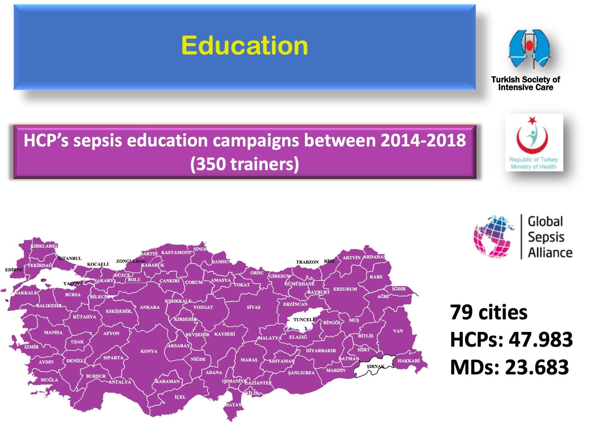 National Activities in Turkey2.jpeg