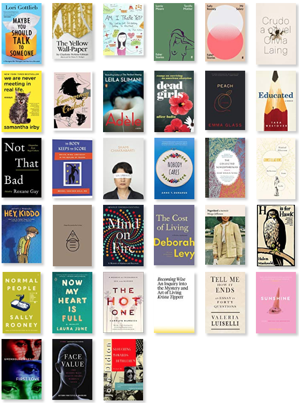 The best books I've read so far this year - So far this year, I've read 33 books.