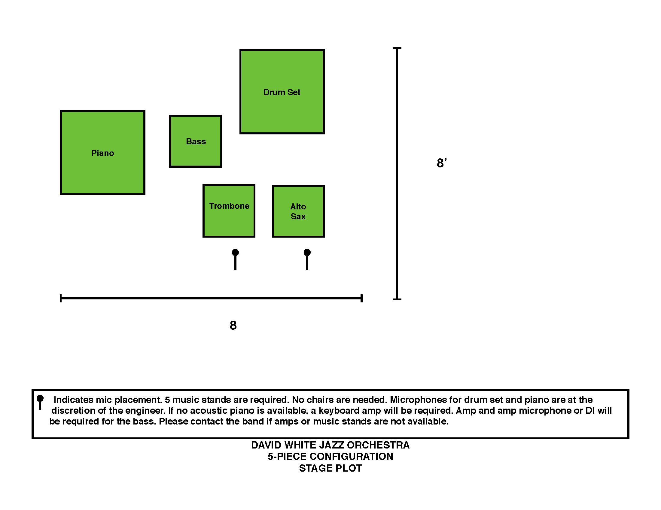 5 - piece stage plot