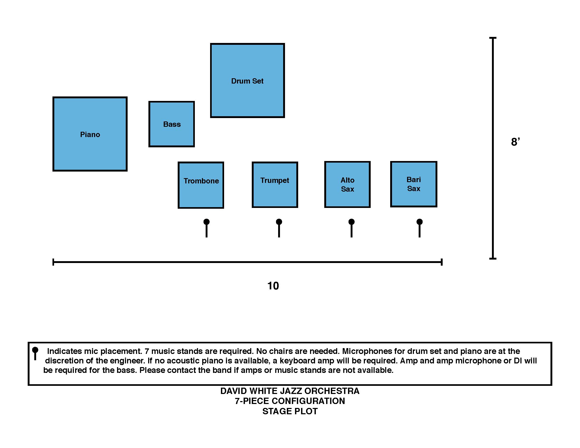 7 - piece stage plot