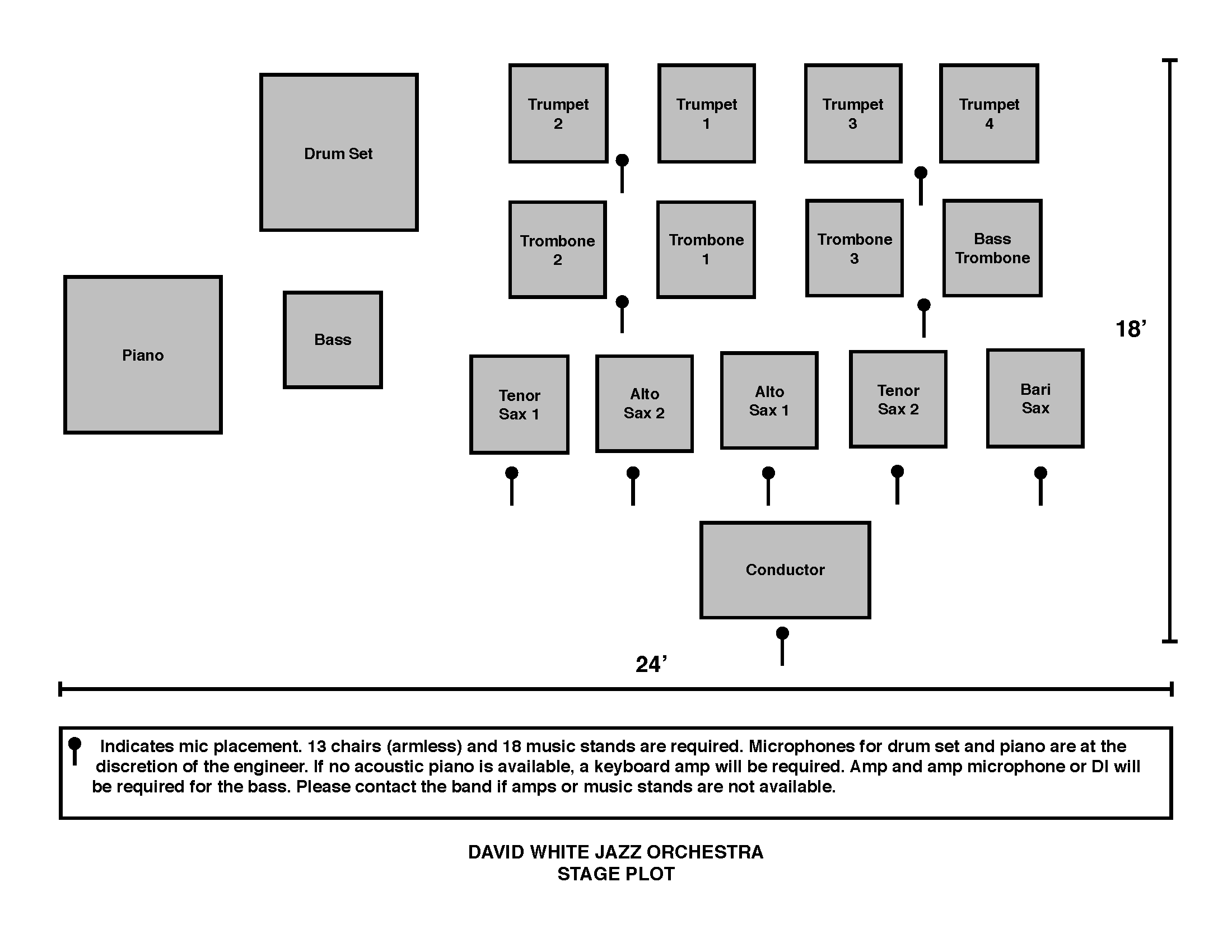 17 - piece stage plot