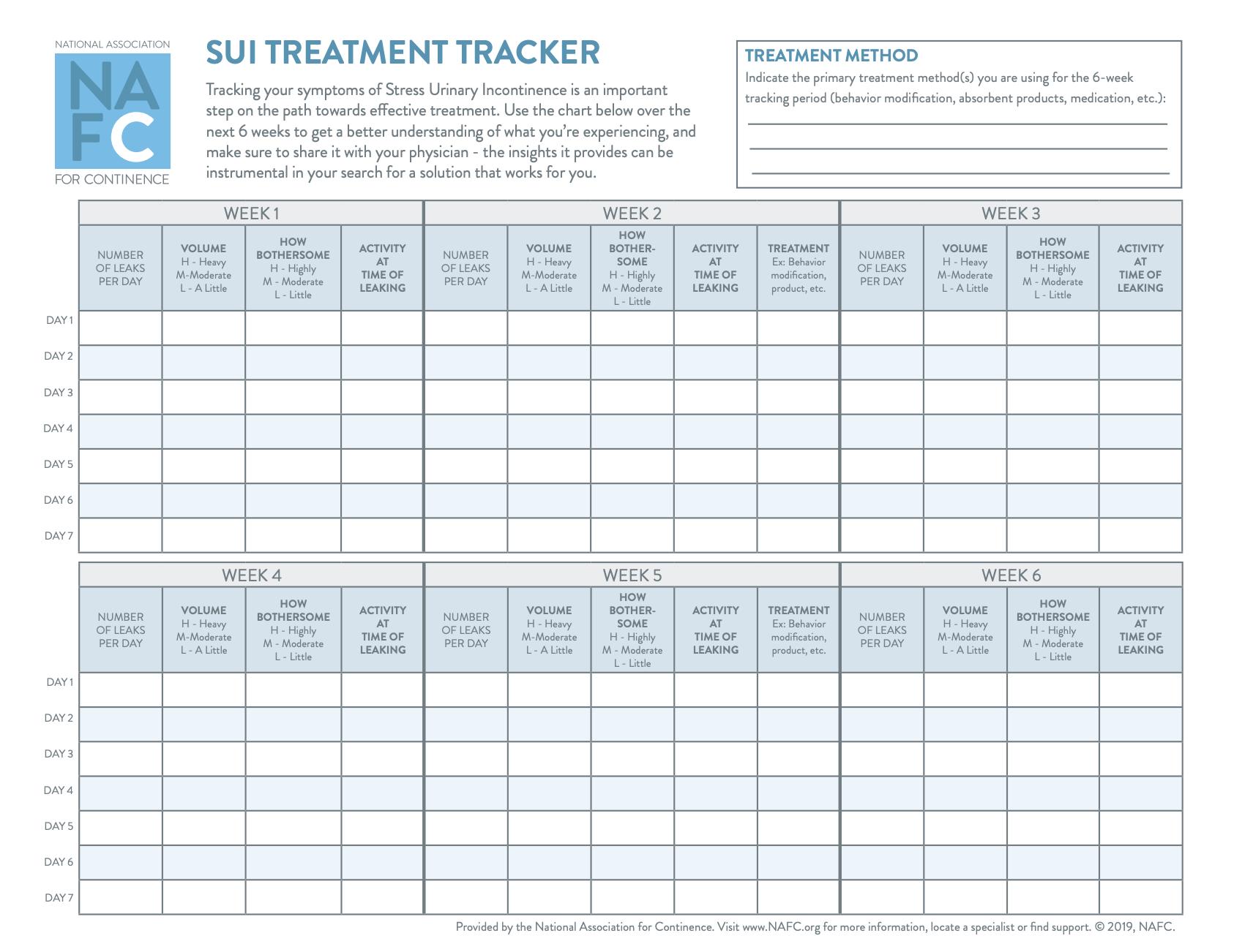 SUI TReatment Tracker
