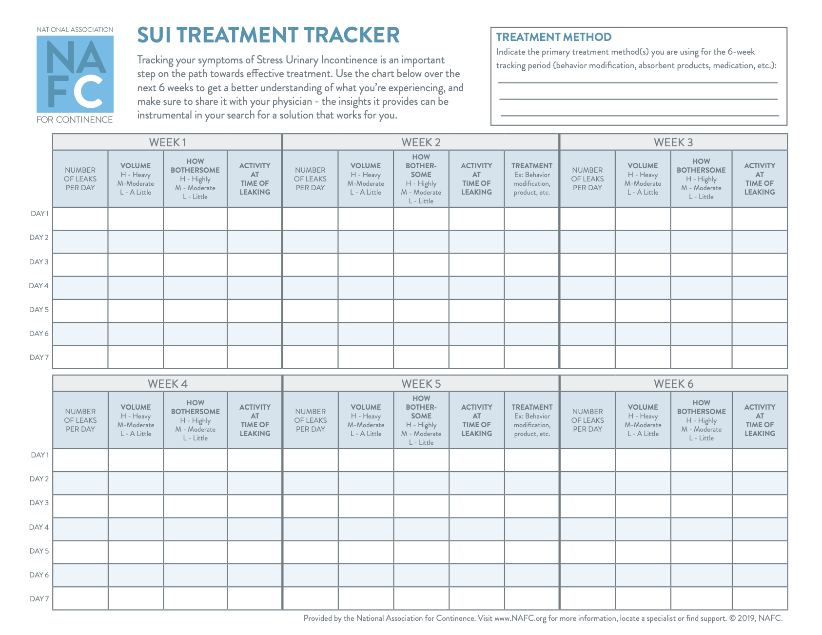 SUI Treatment Tracker