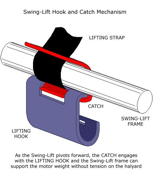 Hook explanation copy.jpg