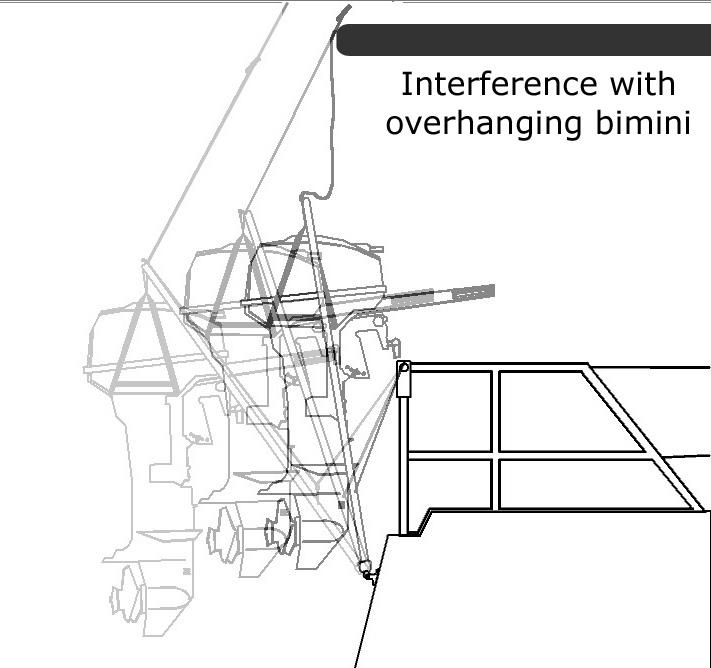 bimini interference motion copy.jpg