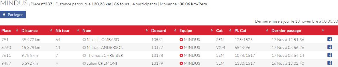 mindus-tours.png