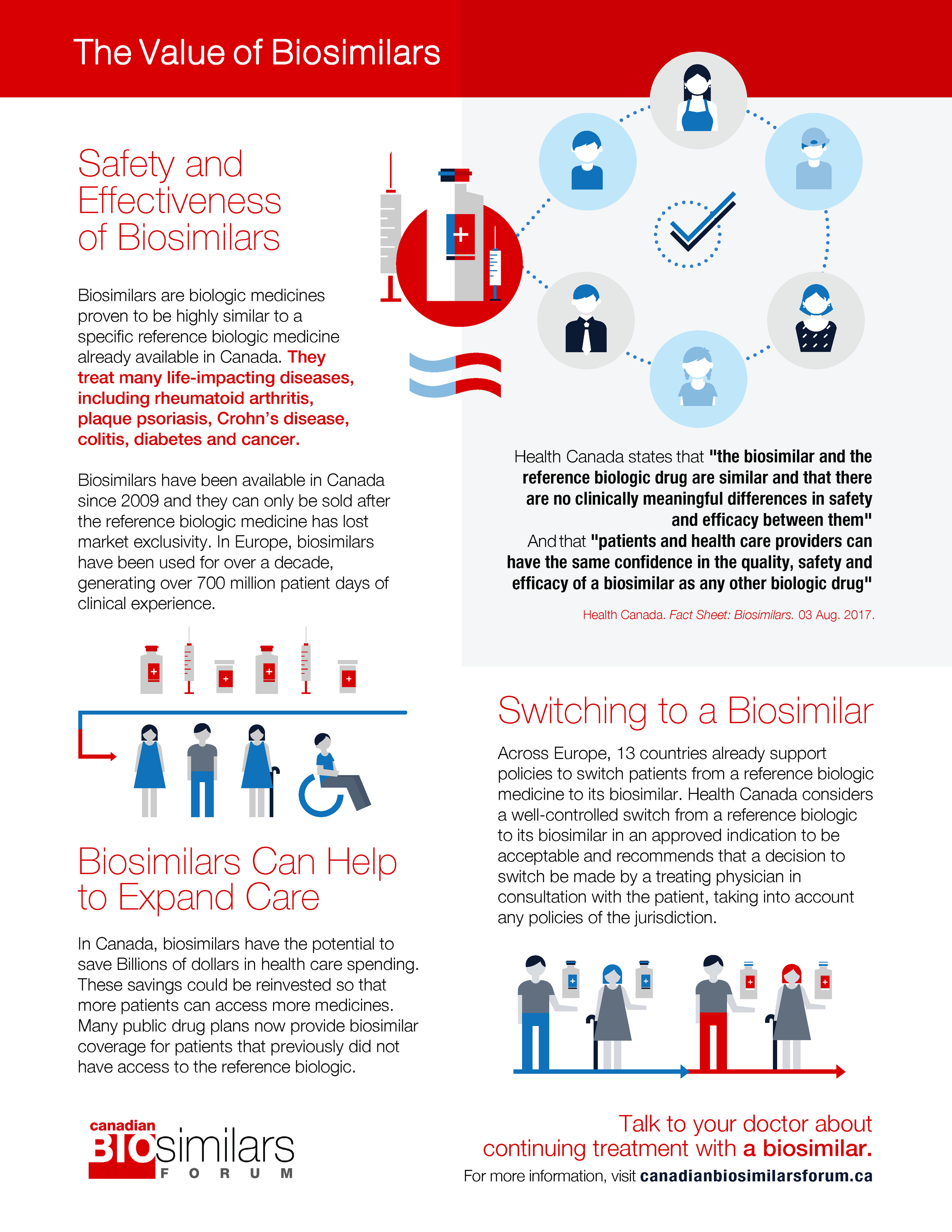 The+Value+of+Biosimilars+Infographic.png