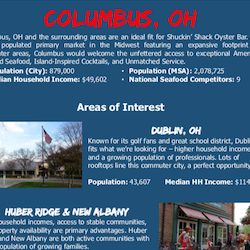 2019 Locations Guide - Now Available for Columbus!