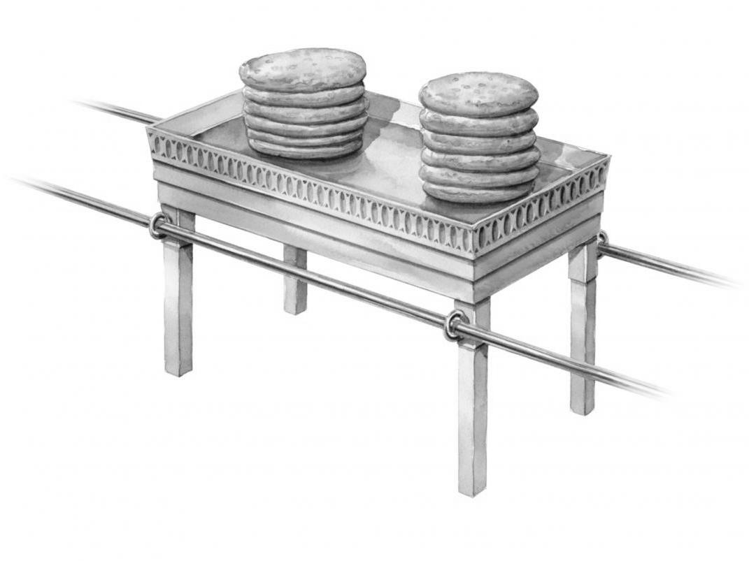 Figure 9 - Table for the Showbread