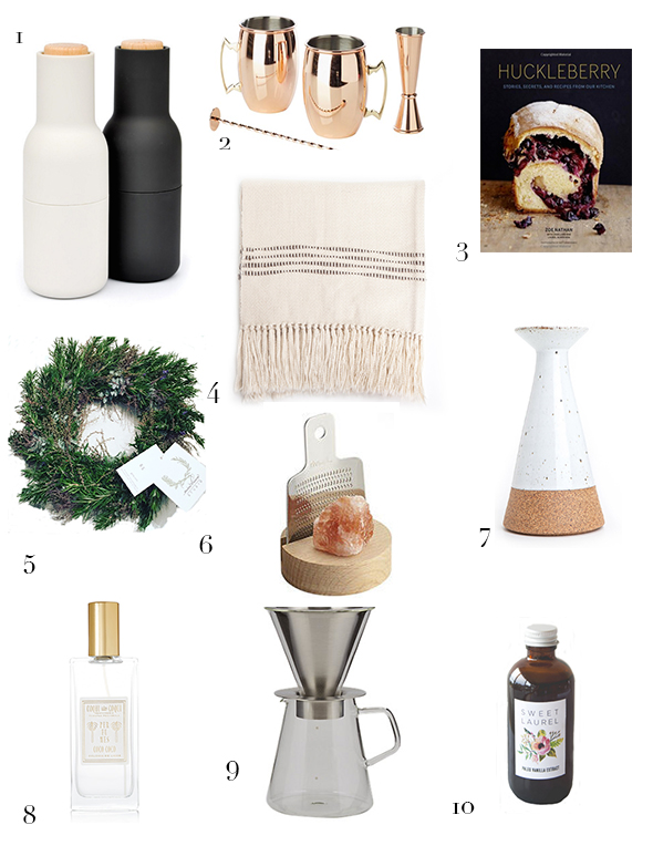 home-gift-guide-number-2.jpg