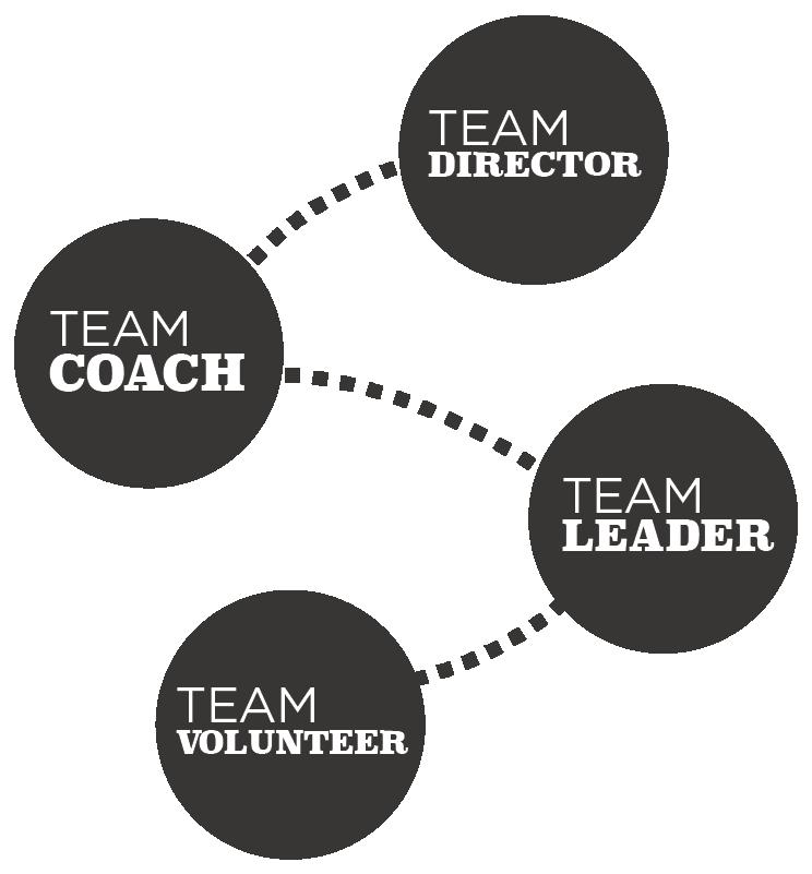 leadership_pipeline-02.png