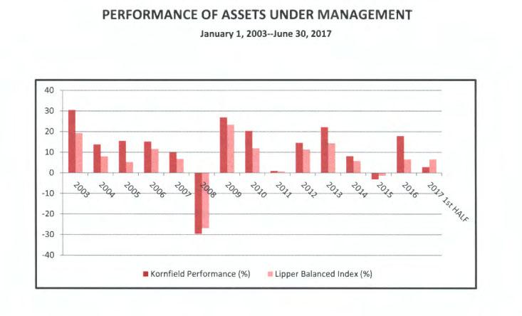 performance-report-2017a.jpg