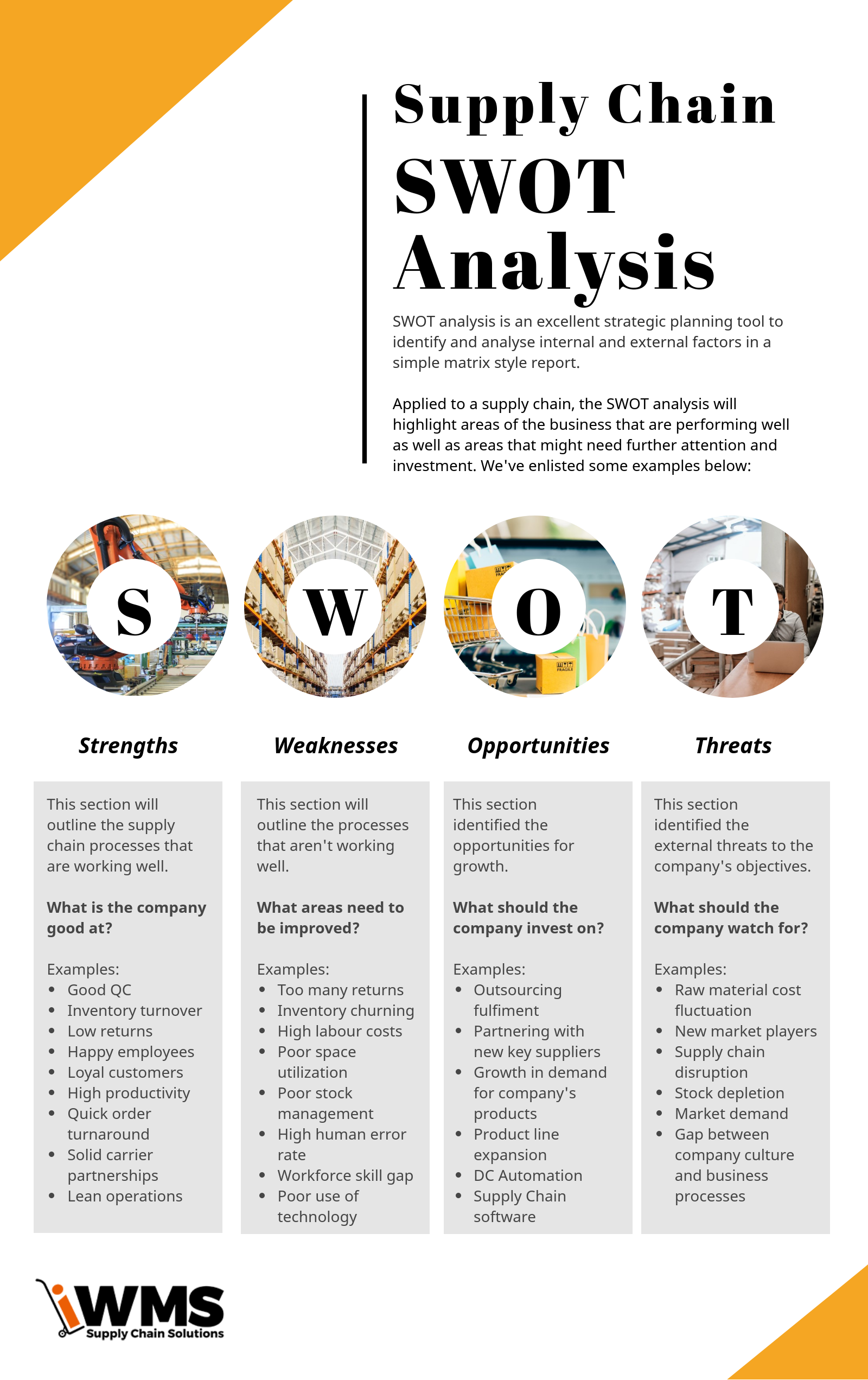 supply-chain-SWOT